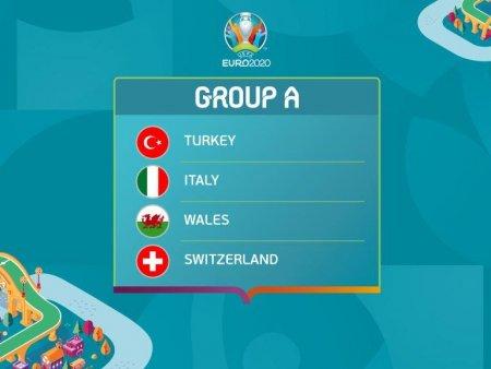 """Италия – Швейцария: Прогноза от група """"А"""" на Евро 2020"""