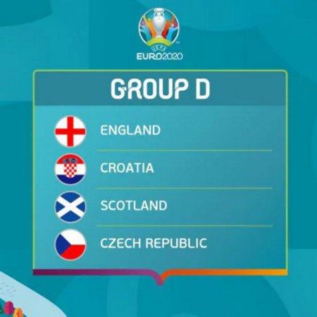 """Англия – Шотландия: Прогноза от група """"D"""" на Евро 2020"""
